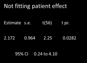 Senn not fitting patient effect