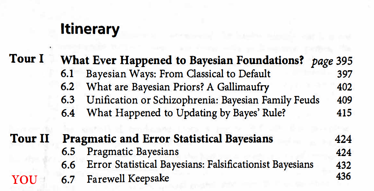 Error Statistics Philosophy